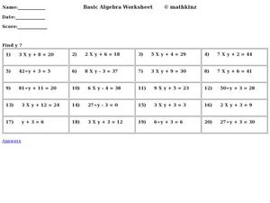 Basic Algebra Worksheet mathkinz Worksheet