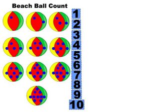 Beach Ball Count Worksheet