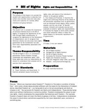 Bill of Rights: Rights and Responsibilities Lesson Plan
