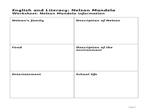 Biographies of Nelson Mandela Lesson Plan