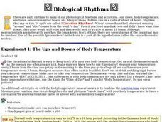 Biological Rhythms Lesson Plan
