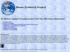 Biome EcoWatch Project Lesson Plan