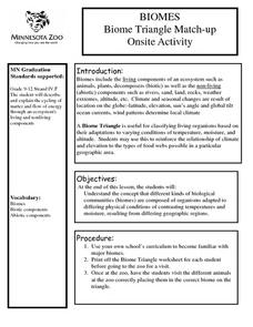 Biome Triangle Match-Up On-site Activity Lesson Plan