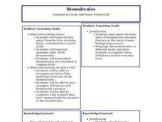 Biomolecules Lesson Plan