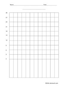 Blank Bar Graph- Intervals of 3 Worksheet