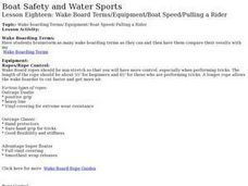 Boat Safety and Water Sports - Lesson 18 - Wake Board Terms Lesson Plan