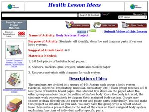 Body Systems Project Lesson Plan