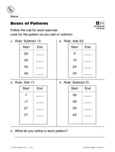 Boxes of Patterns- Following the Rule in Addition and Subtraction Patterns Worksheet