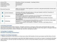 Branches of State Government--Learning Centers Lesson Plan