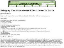 Bringing The Greenhouse Effect Down To Earth Lesson Plan