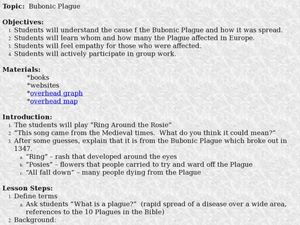 Bubonic Plague Lesson Plan