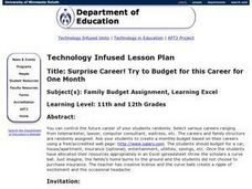 Budgeting With Excel Lesson Plan