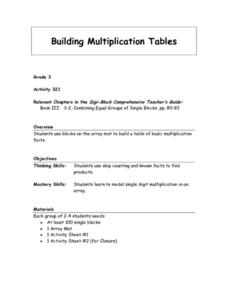 Building Multiplication Tables Lesson Plan