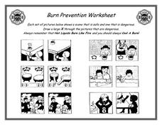 Burn Prevention Worksheet Worksheet