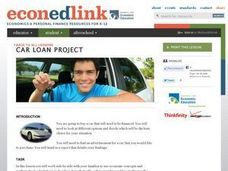 Car Loan Project Lesson Plan