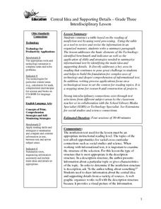 Central Idea and Supporting Details Lesson Plan