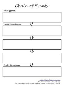 Chain of Events Worksheet