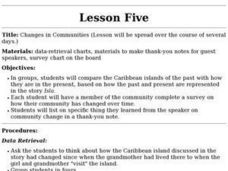 Changes in Communities Lesson Plan