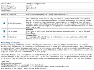 Changing Temperatures Lesson Plan