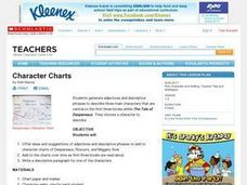 Character Charts Lesson Plan