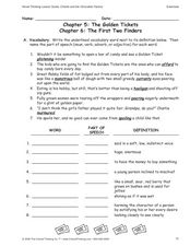 Charlie and the Chocolate Factory Worksheet