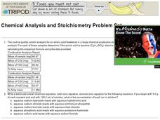 Chemical Analysis and Stoichiometry Problem Set Worksheet