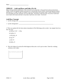 CHM 152-Acids, Bases and Salts (Chptr. 14) Worksheet