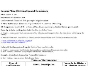 Citizenship and Democracy Lesson Plan