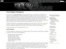 Civil Rights Webquest Lesson Plan