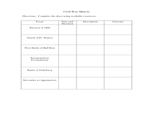 worksheets civil war timeline worksheet opossumsoft worksheets and printables. Black Bedroom Furniture Sets. Home Design Ideas