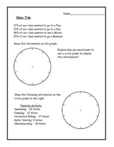 Class Trip: Circle Graphs Worksheet
