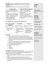 Classification of Living And Non-living Things Lesson Plan