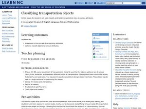 Classifying Transportation Objects Lesson Plan