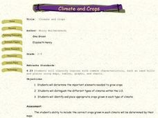 Climate and Crops Lesson Plan