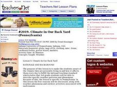 Climate in Our Back Yard Lesson Plan