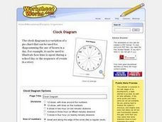 Clock Diagram Worksheet