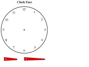 Clock Face Lesson Plan
