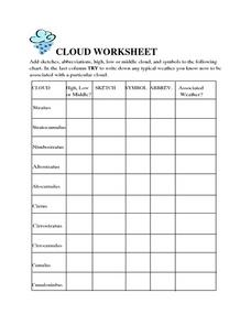 Cloud Worksheet Worksheet