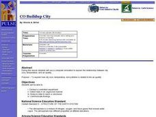 CO Buildup City Lesson Plan