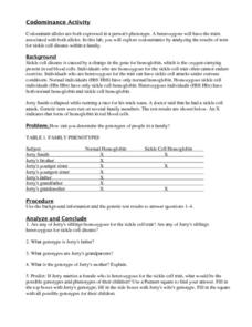 Printables Codominance Worksheet Blood Types codominance worksheet syndeomedia incomplete and codominance