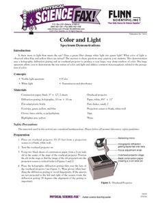 Color and Light Spectrum Demonstrations Lesson Plan
