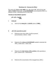 Common Ion Effect Worksheet