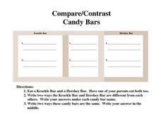 Compare and Contrast Candy Bars Worksheet