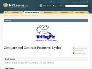 poetry contrast between poems Difference between poem and poetry: – you will remember the poems of kindergarten or at least those who read and read to you when you were little they were written in metric lines and involved particular rhythmic characteristics.