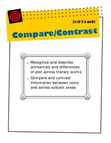 And contrast essay lesson plan