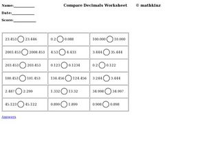 Compare Decimals Worksheet - mathkinz Worksheet