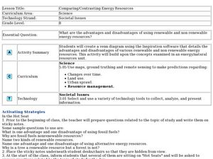 Comparing/Contrasting Energy Resources Lesson Plan