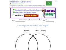 Comparing Earth and its Moon Venn Diagram Worksheet
