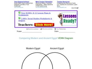 Comparing Modern and Ancient Egypt - Venn Diagram Worksheet