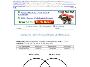 Comparing Plant and Animal Cells in a Venn Diagram Worksheet